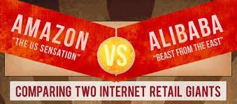 Alibaba v. Amazon